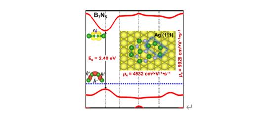 硕士生戚竞成与博士生王诗尧在JPCL(IF=6.71)发表关于新型二维硼氮半导体材料的研究工作